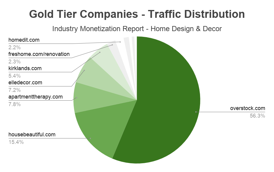 andreabronzini.com industry monetization report woodworking 5